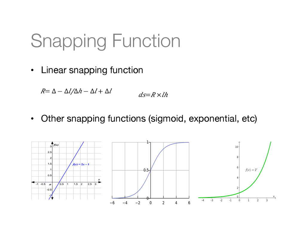 Snapping Function