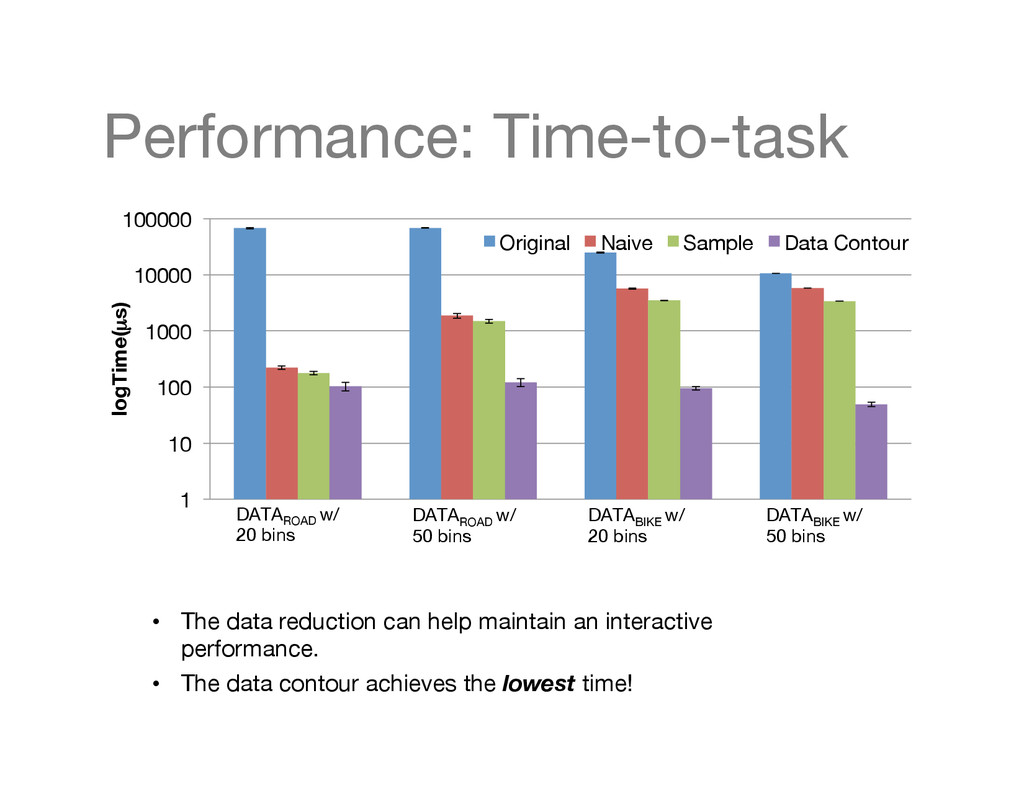 Performance: Time-to-task