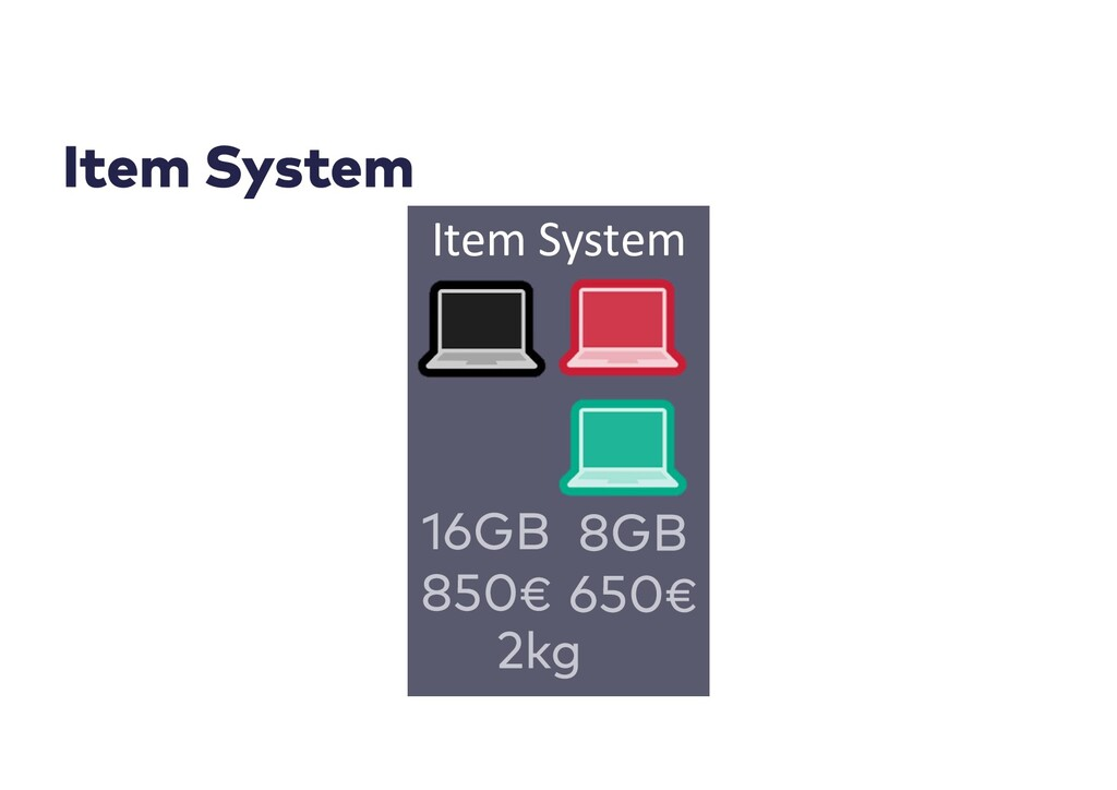 Item System