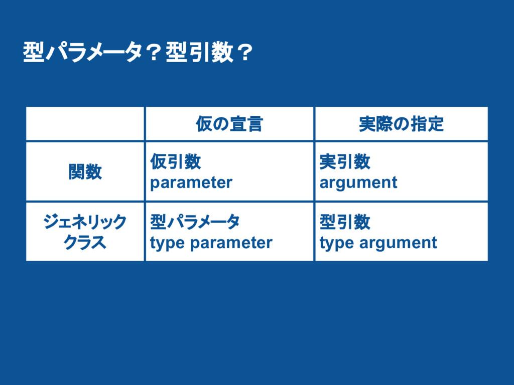 型パラメータ?型引数? 仮の宣言 実際の指定 関数 仮引数 parameter 実引数 arg...