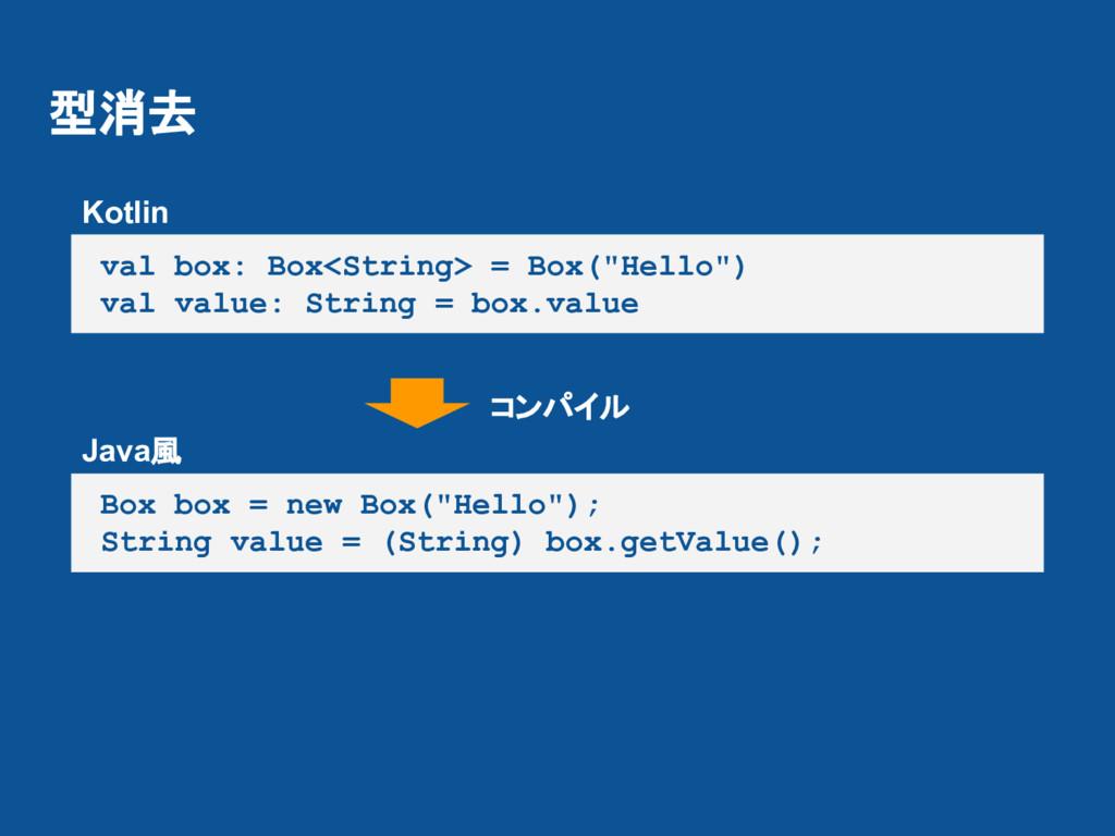 型消去 Kotlin Java風 コンパイル val box: Box<String> = B...