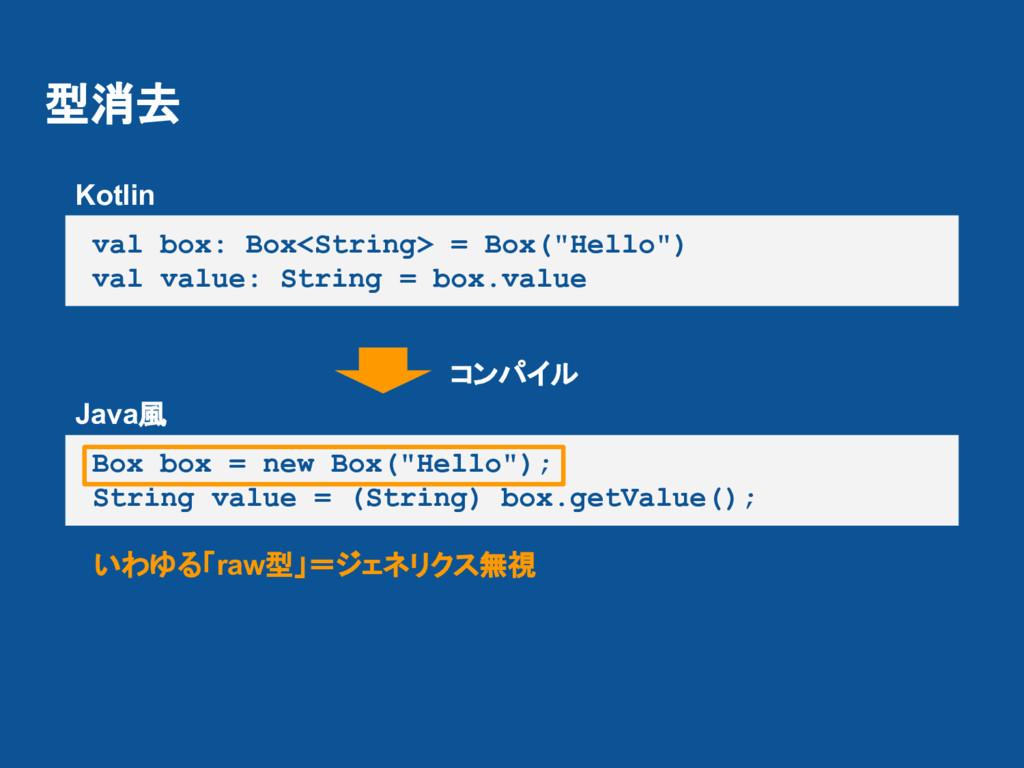 "val box: Box<String> = Box(""Hello"") val value: ..."