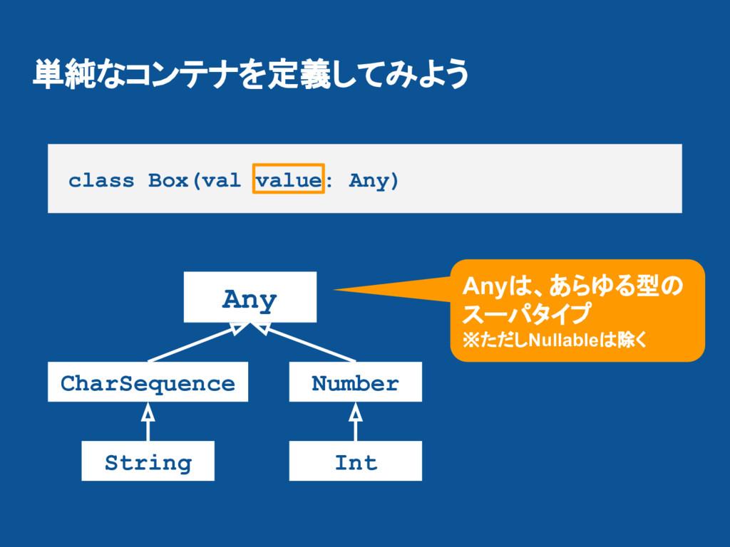 単純なコンテナを定義してみよう class Box(val value: Any) Any S...