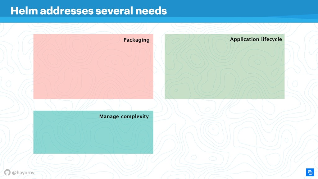 @hayorov Manage complexity Packaging Applicatio...