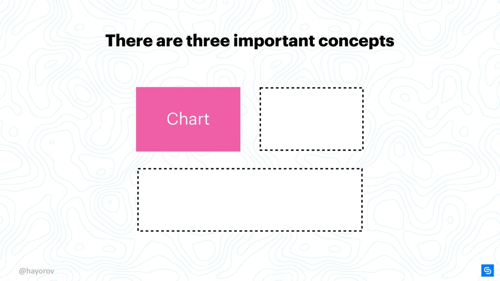 @hayorov Chart There are three important concep...