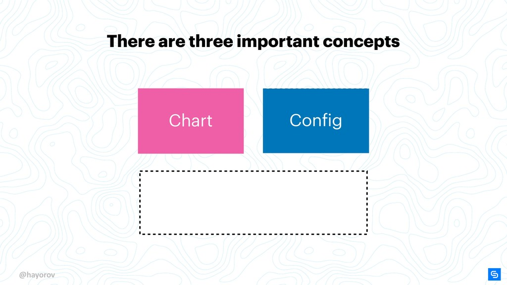 @hayorov Chart Config There are three important...
