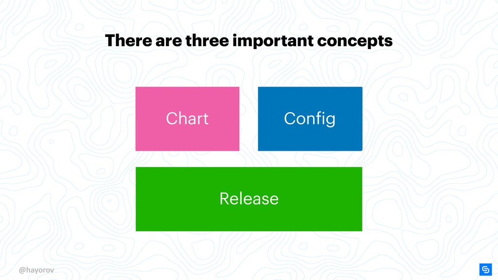 @hayorov Chart Config Release Config There are ...