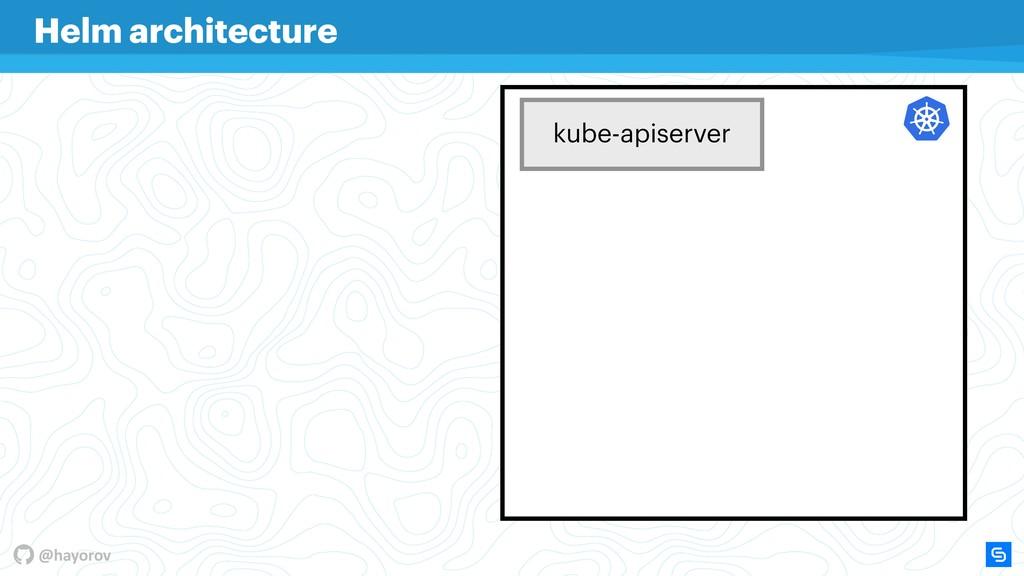 @hayorov Helm architecture kube-apiserver