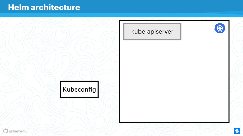 @hayorov Helm architecture Kubeconfig kube-apise...