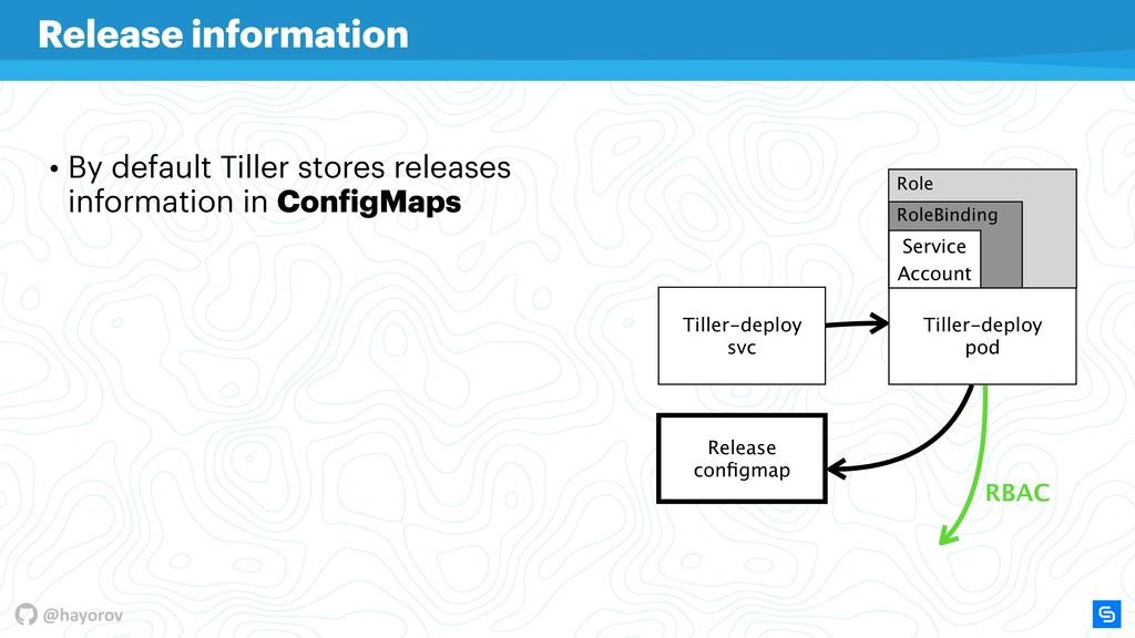 @hayorov • By default Tiller stores releases i...