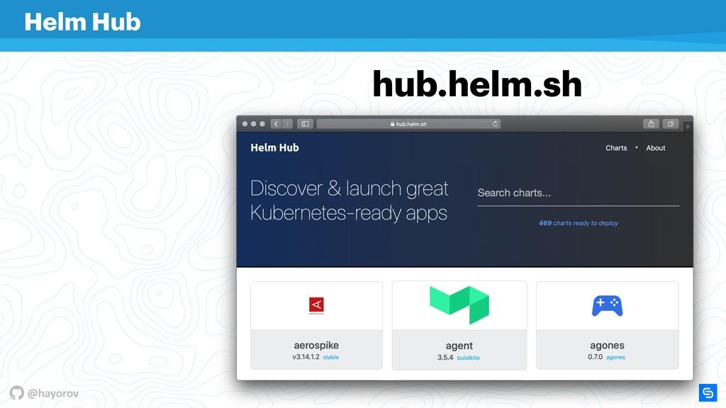 @hayorov Helm Hub hub.helm.sh