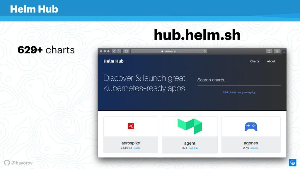 @hayorov Helm Hub 629+ charts hub.helm.sh