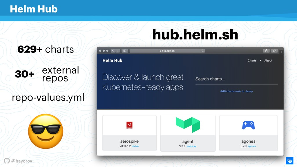 @hayorov Helm Hub 629+ charts 30+ external  re...