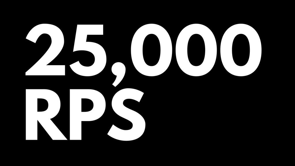 25,000 RPS