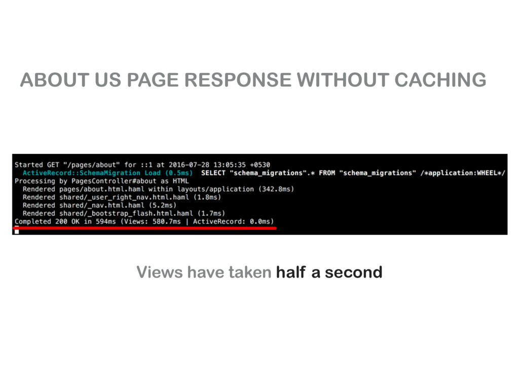 ABOUT US PAGE RESPONSE WITHOUT CACHING Views ha...