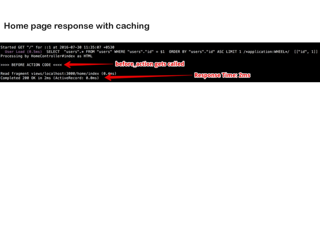 Home page response with caching