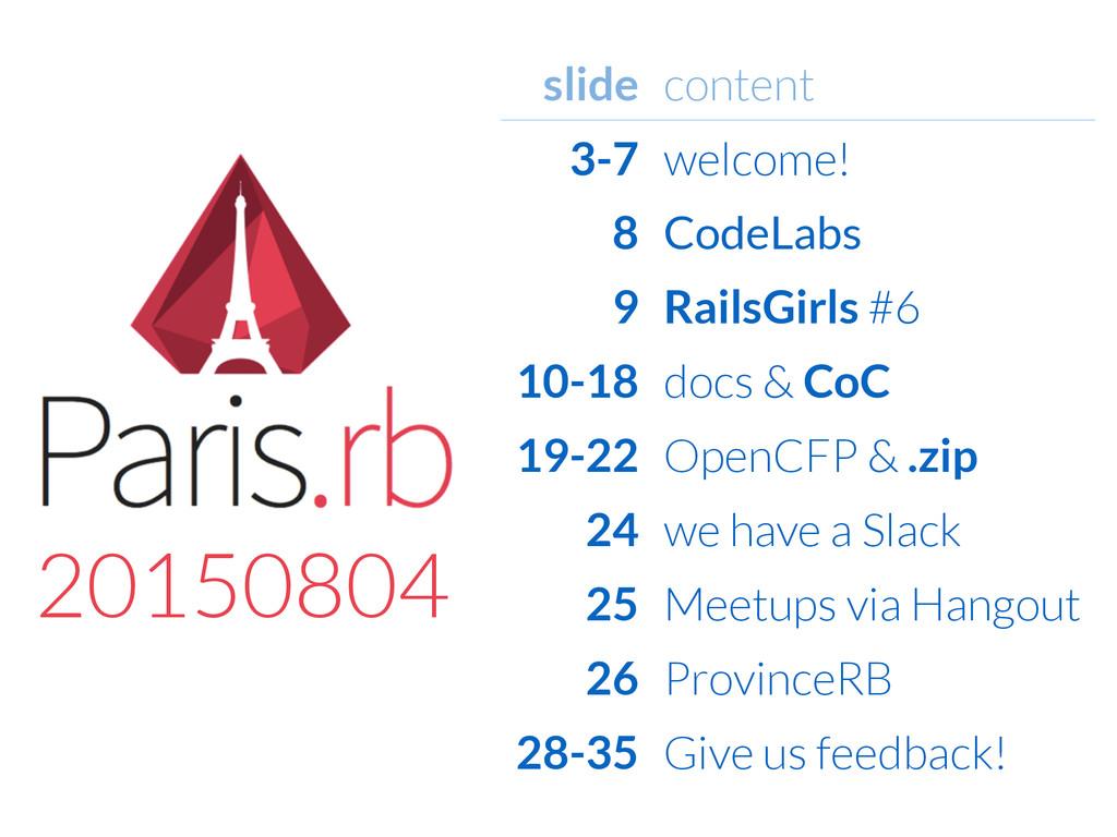 20150804 slide content 3-7 welcome! 8 CodeLabs ...