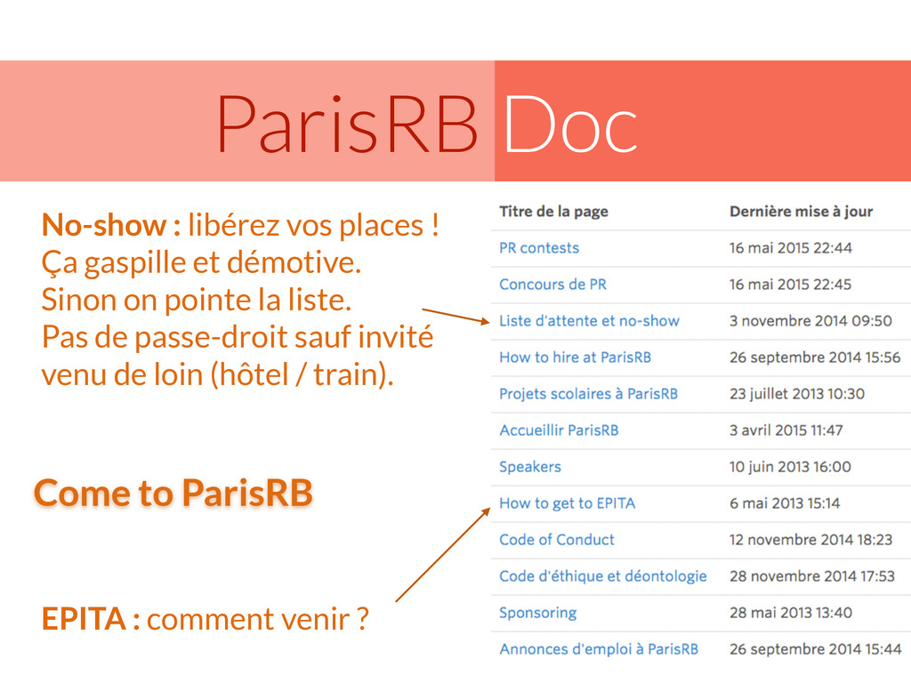 Doc ParisRB EPITA : comment venir ? No-show : l...
