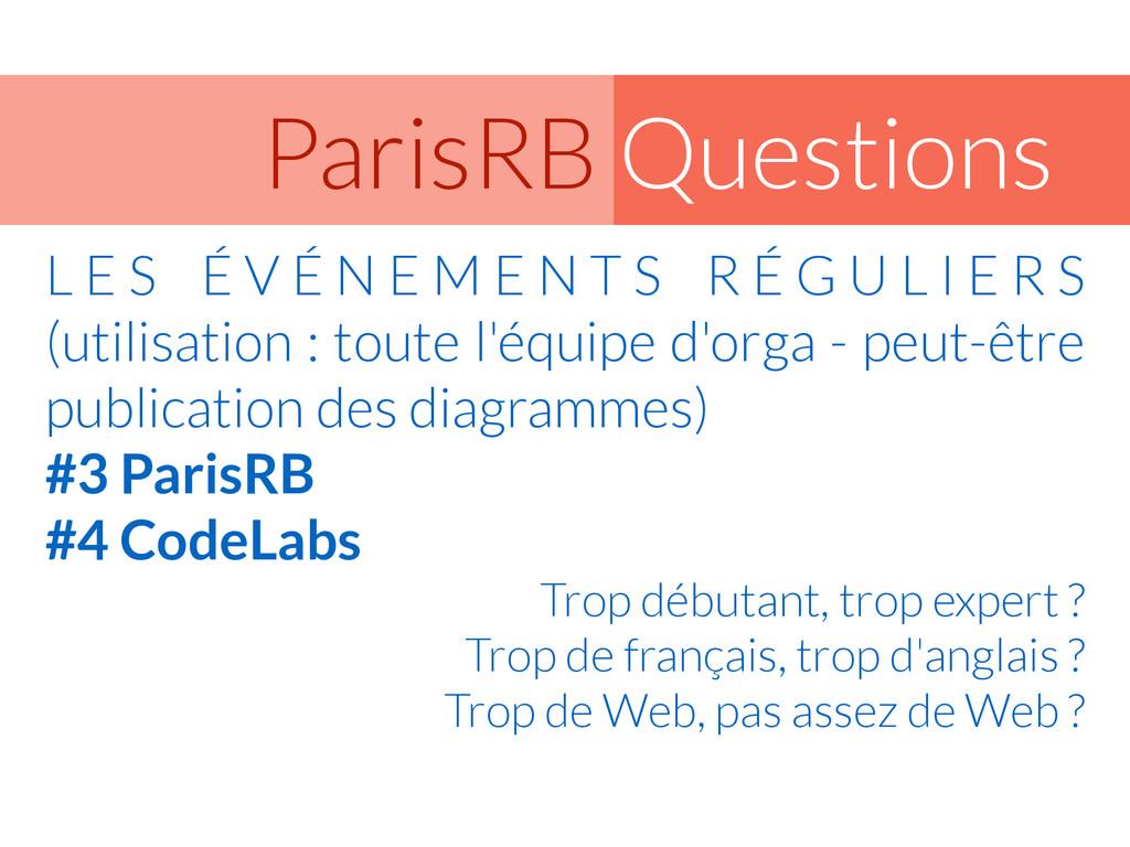 Questions ParisRB L E S É V É N E M E N T S R É...