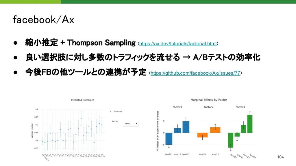 facebook/Ax 104 ● 縮小推定 + Thompson Sampling (ht...