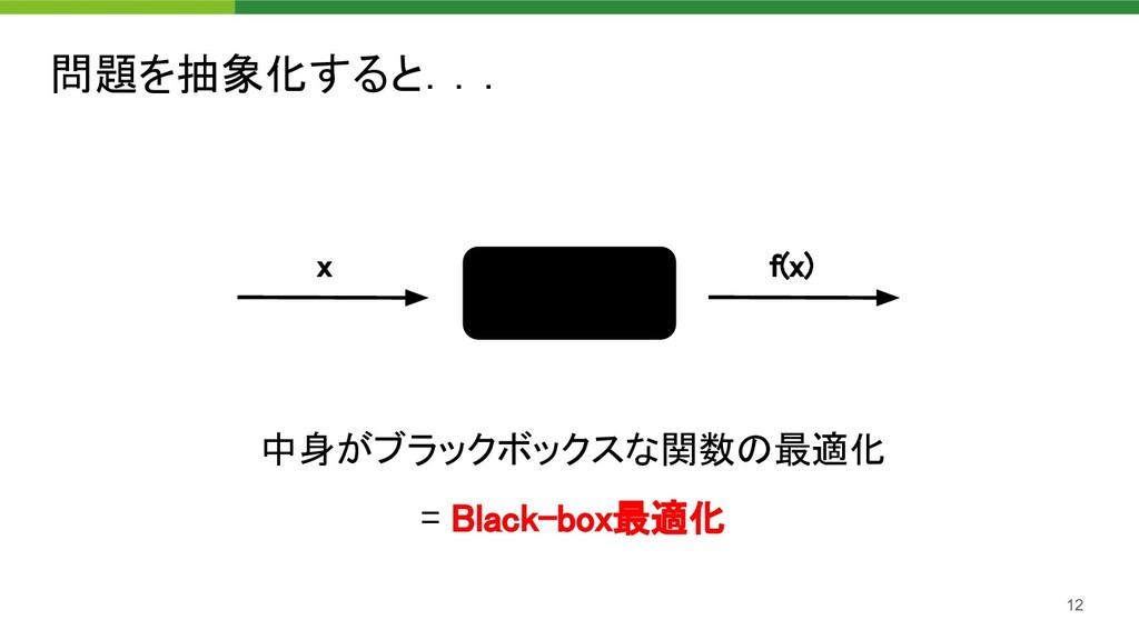 問題を抽象化すると... 12 f(x) 中身がブラックボックスな関数の最適化 = Bl...