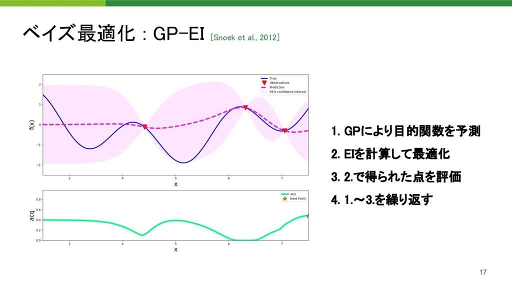 ベイズ最適化 : GP-EI [Snoek et al., 2012]  17 1. GPに...