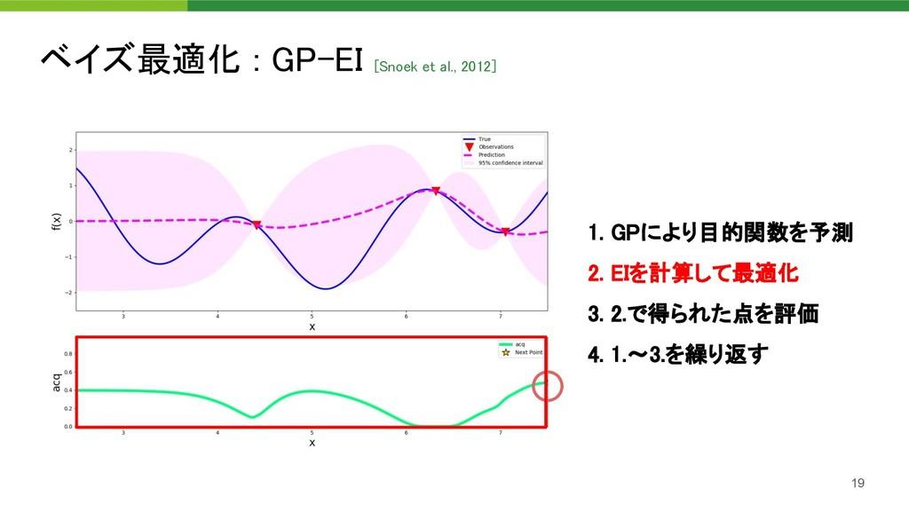ベイズ最適化 : GP-EI [Snoek et al., 2012]  19 1. GPに...