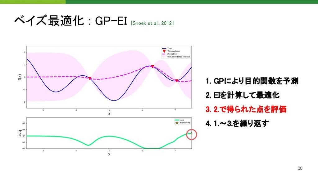 ベイズ最適化 : GP-EI [Snoek et al., 2012]  20 1. GPに...