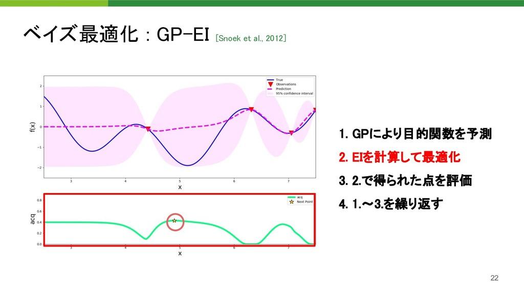 ベイズ最適化 : GP-EI [Snoek et al., 2012]  22 1. GPに...