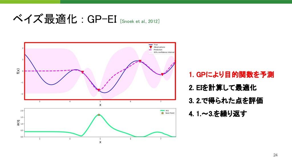 ベイズ最適化 : GP-EI [Snoek et al., 2012]  24 1. GPに...