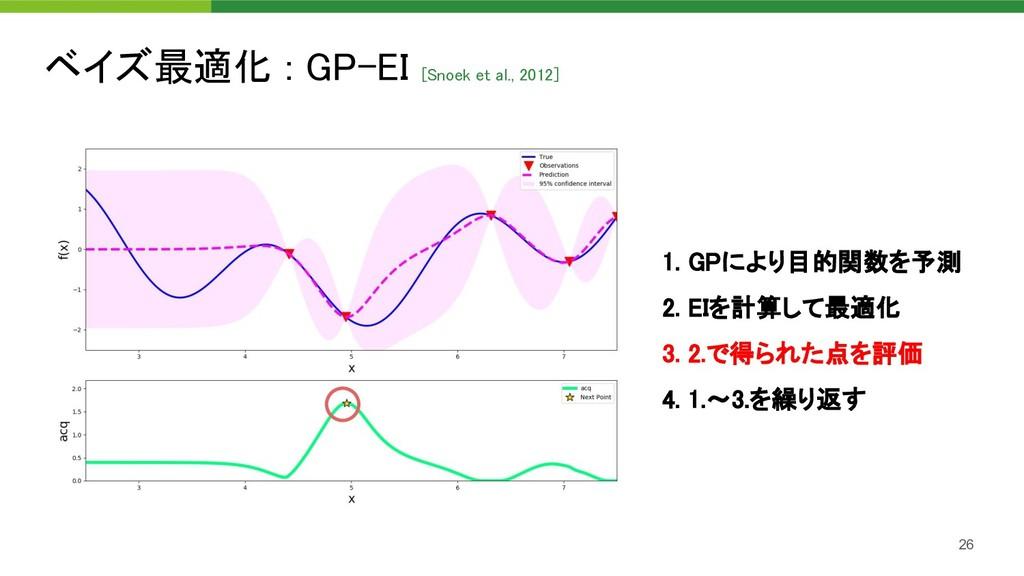 ベイズ最適化 : GP-EI [Snoek et al., 2012]  26 1. GPに...