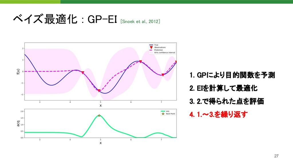 ベイズ最適化 : GP-EI [Snoek et al., 2012]  27 1. GPに...