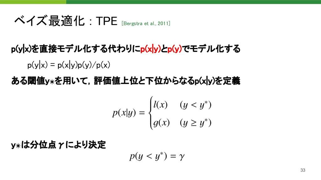 ベイズ最適化 : TPE [Bergstra et al., 2011]  33 p(y|x...