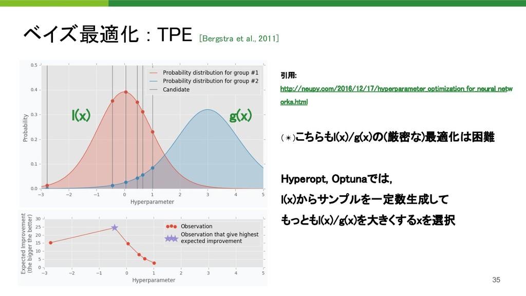 ベイズ最適化 : TPE [Bergstra et al., 2011]  35 引用: h...