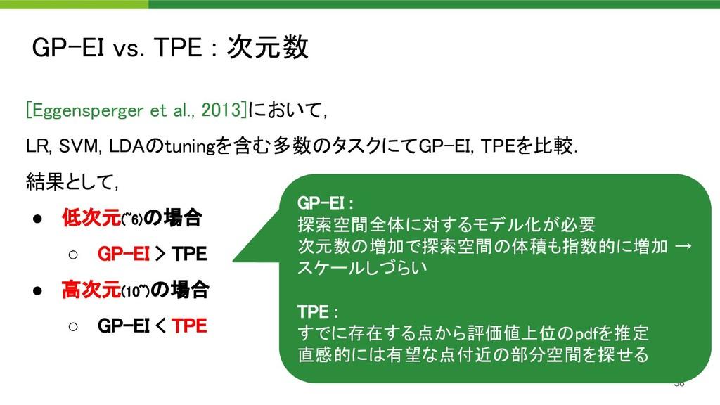 GP-EI vs. TPE : 次元数 38 [Eggensperger et al., 2...