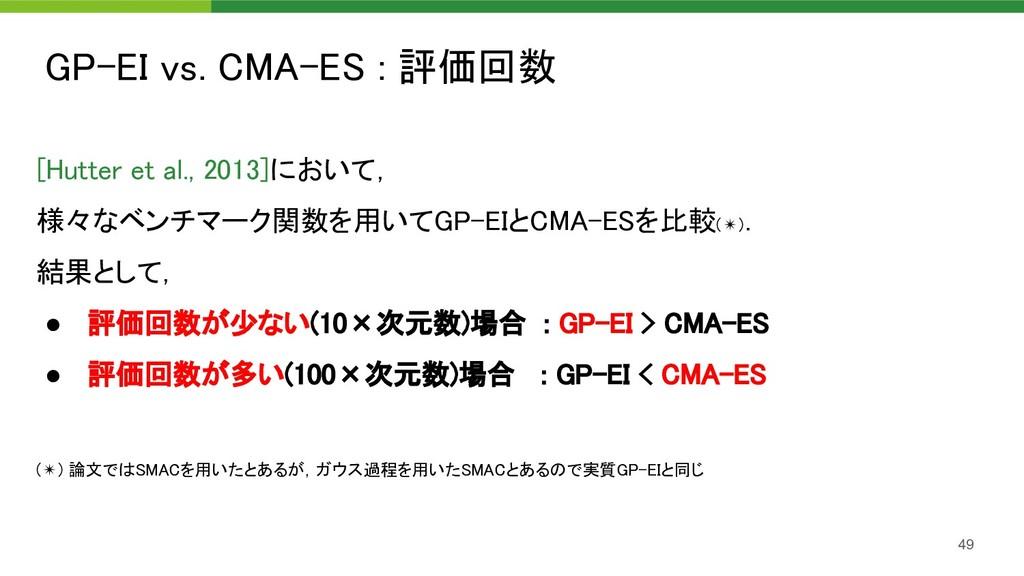 GP-EI vs. CMA-ES : 評価回数 49 [Hutter et al., 201...