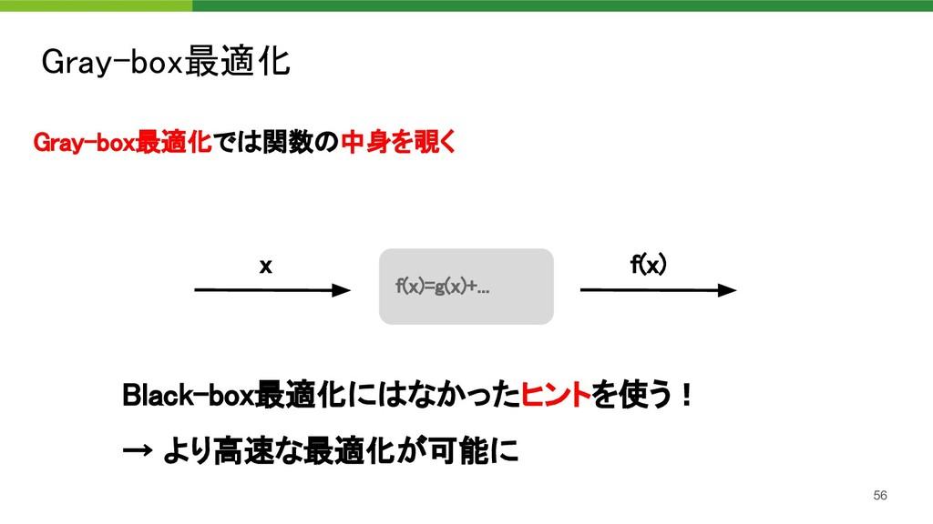 f(x) Gray-box最適化 56 Gray-box最適化では関数の中身を覗く f(...