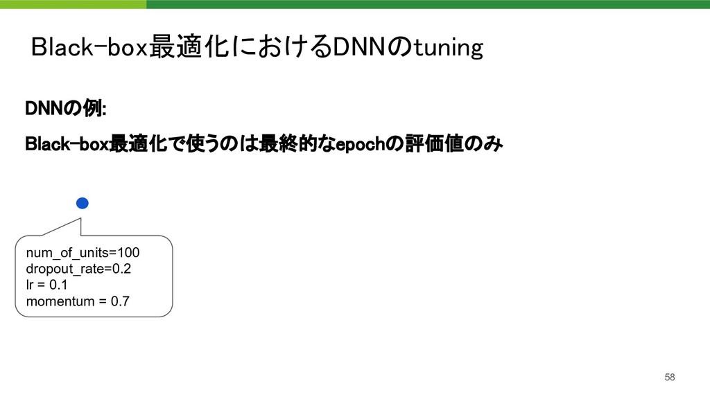 Black-box最適化におけるDNNのtuning 58 DNNの例: Black-bo...