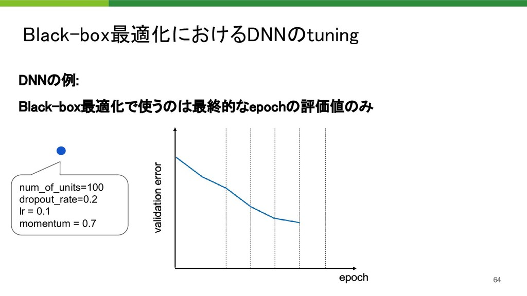 DNNの例: Black-box最適化で使うのは最終的なepochの評価値のみ Black...