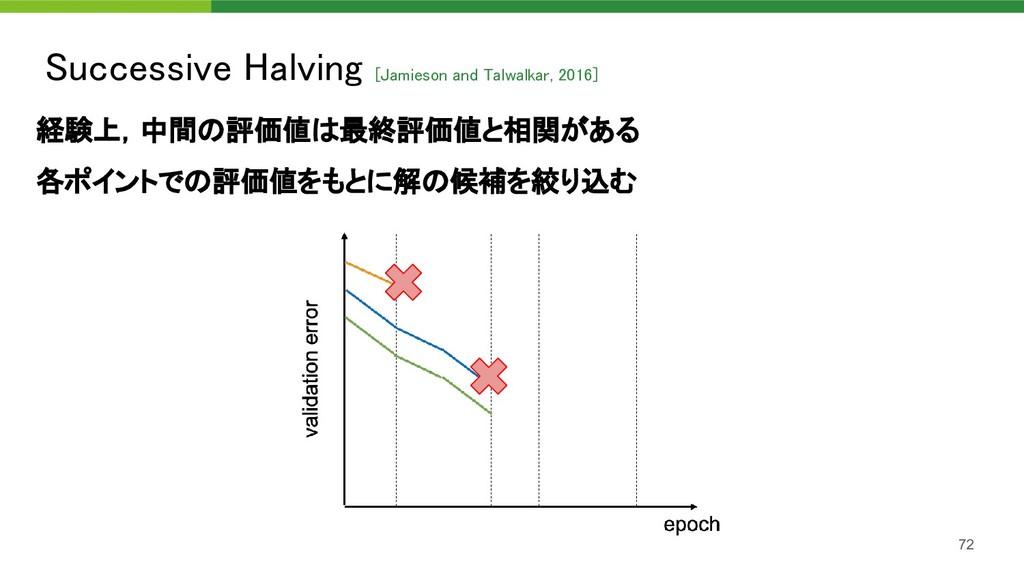 Successive Halving [Jamieson and Talwalkar, 201...