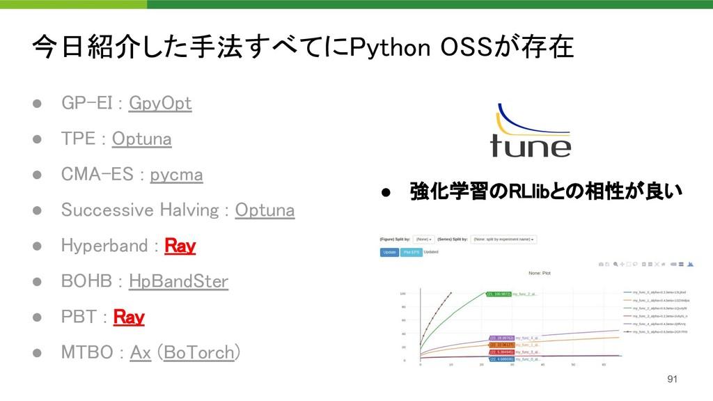 今日紹介した手法すべてにPython OSSが存在 91 ● GP-EI : GpyOpt...