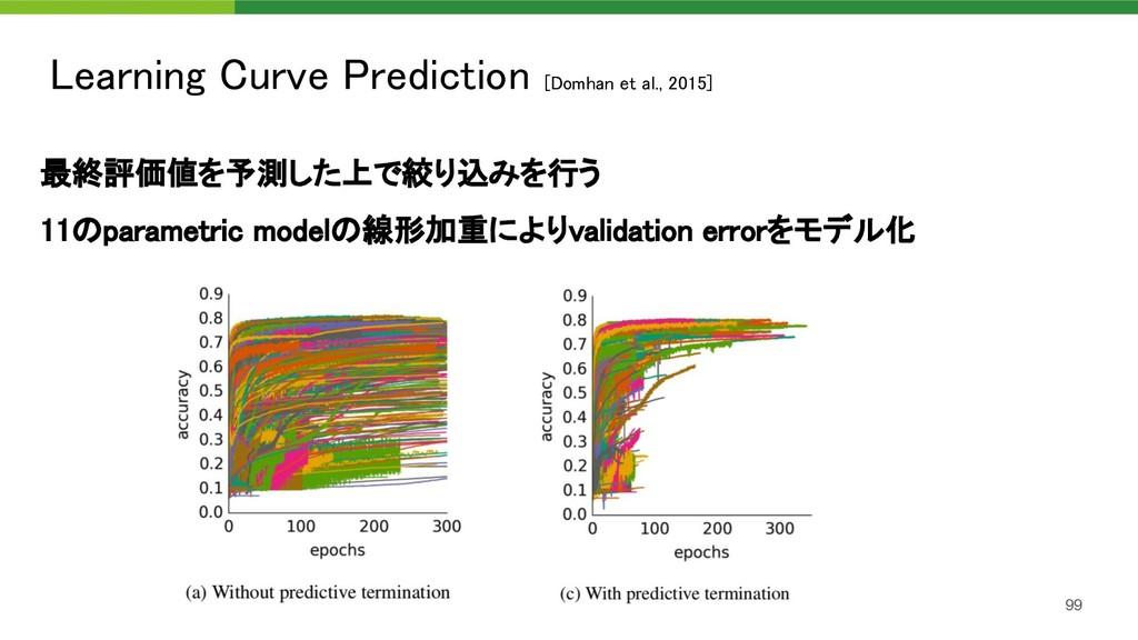 Learning Curve Prediction [Domhan et al., 2015]...