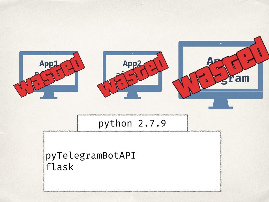 App3 telegram pyTelegramBotAPI flask python 2.7...