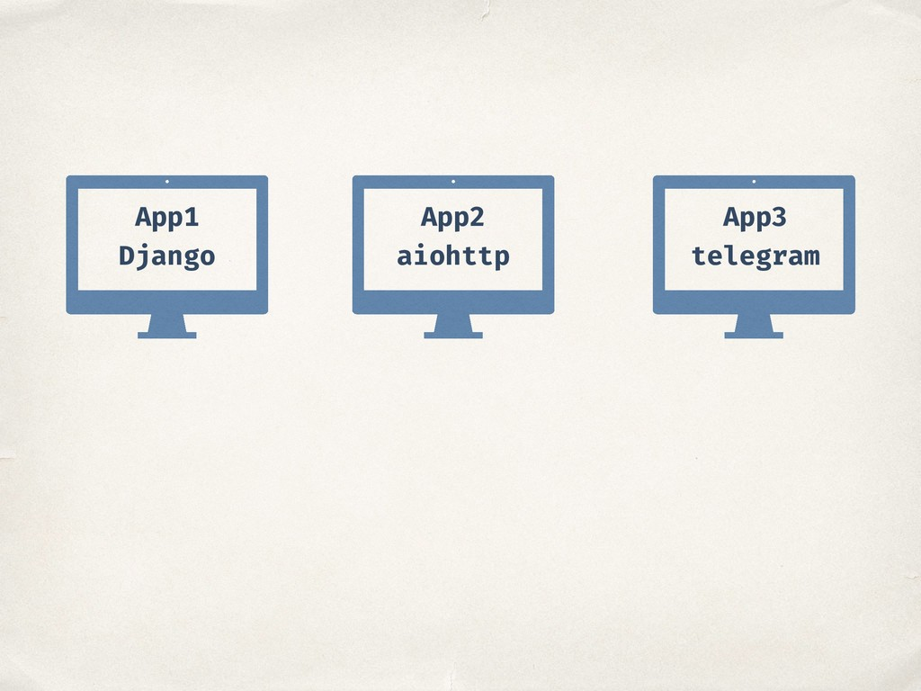App1 Django App2 aiohttp App3 telegram