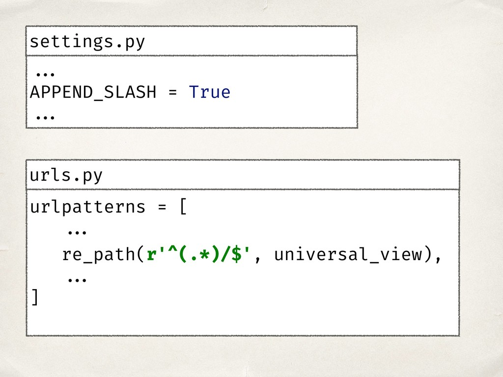 ... APPEND_SLASH = True ... settings.py urlpatt...