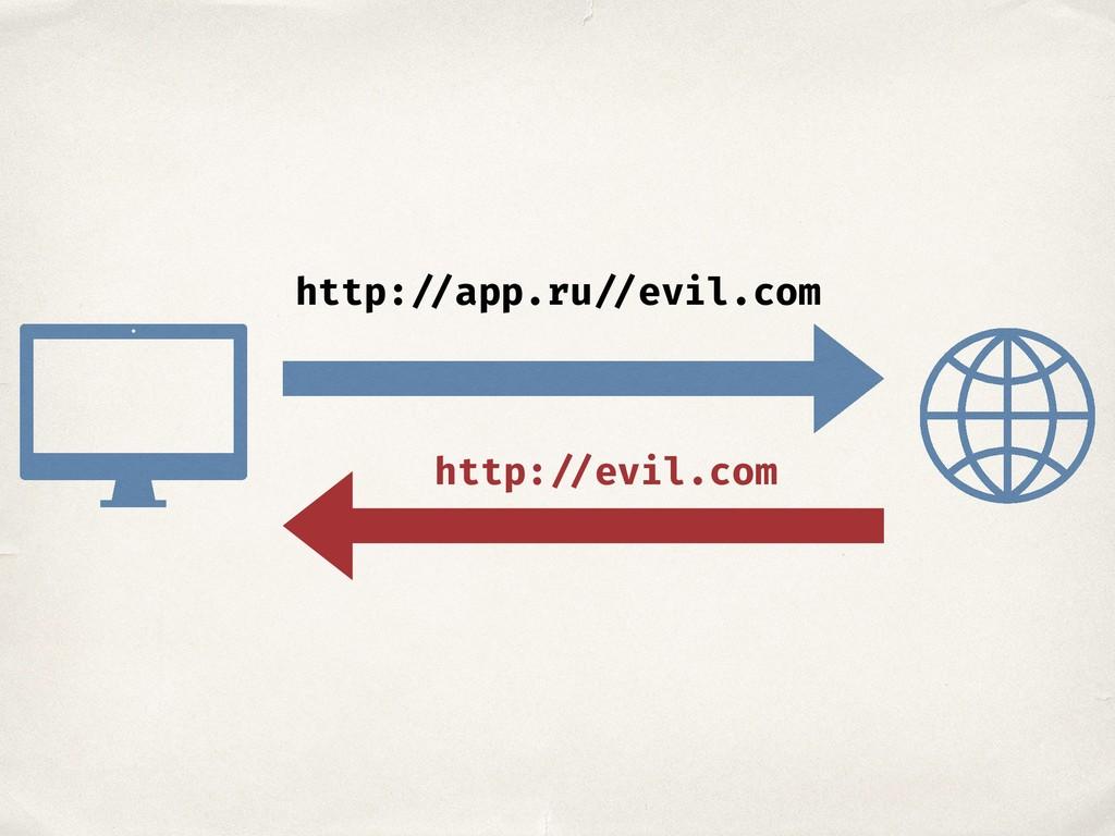 http: //app.ru //evil.com http: //evil.com