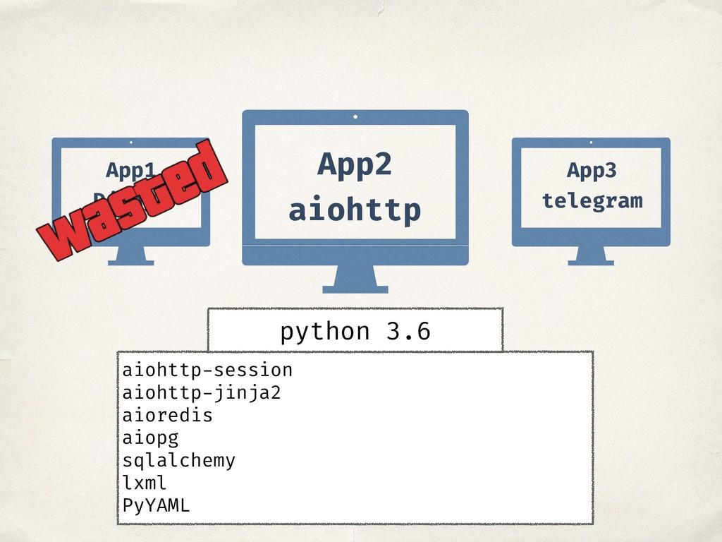 App2 aiohttp App3 telegram aiohttp-session aioh...
