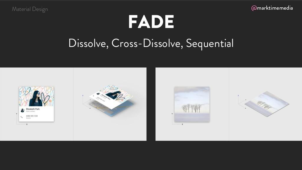 @marktimemedia FADE Dissolve, Cross-Dissolve, S...