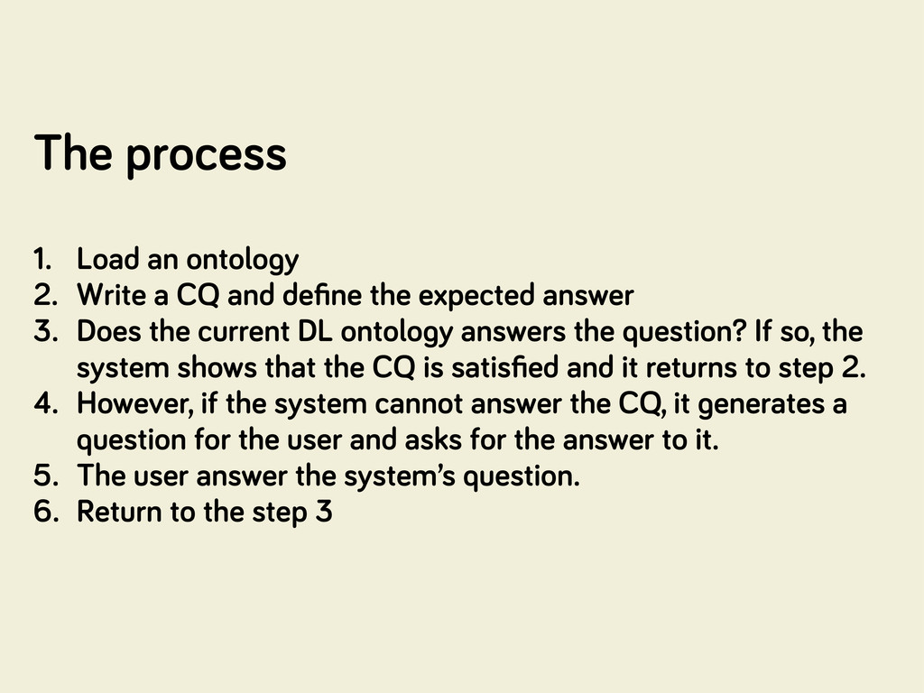 The process 1. Load an ontolo y 2. Write a CQ a...