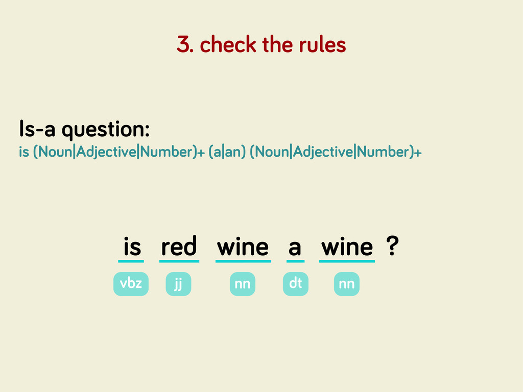 3. check the rules Is-a question: is (Noun|Adje...